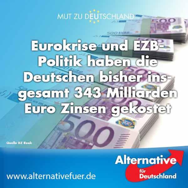 Die Enteignung der Sparer durch die EZB-Diktatur geht weiter. Der Euro ist und bleibt das Problem. #Date:04.2016#