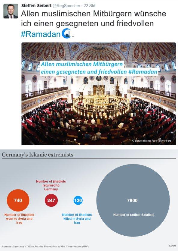 Der Regierungssprecher der Murkskanzlerin Merkel wünscht den Muslimen was Schönes zum Ramadan. Antideutsche Terrorförderung #Date:06.2016#