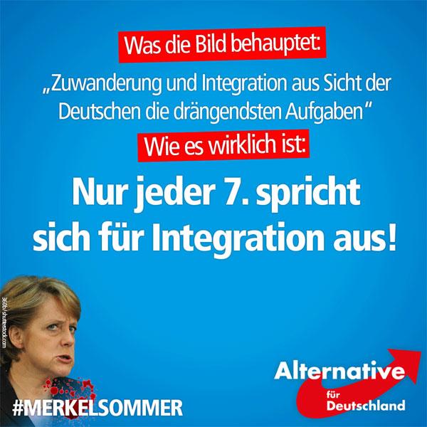 Die Bildzeitung übertrifft sich selbst: Im ersten Absatz lautet es, die Integration sei aus Sicht der Deutschen eine der drängendsten Aufgaben. Erst weiter unten im Text widerlegt die Bild dann selbst diese Aussage: Nur jeder Siebte möchte die bestehenden Probleme über Integration lösen.  Der Glaube daran, dass die Asylpolitik der Altparteien noch fruchtet, schwindet also immer mehr.  Deshalb #AfD!   #Merkelsommer  http://www.bild.de/politik/inland/fluechtlingskrise-in-deutschland/gfk-studie-besorgnis-deutschland-46993192.bild.html #Date:07.2016#