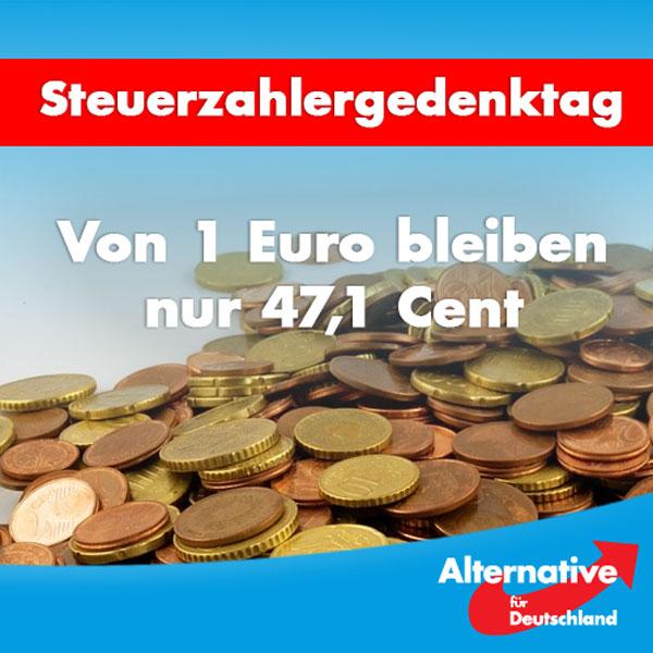 """Heute, 12.7.2016,  ist Steuerzahlergedenktag - ab heute 14:44 Uhr arbeiten wir nicht mehr für den Staat, sondern für uns selbst.  Alles, was wir bisher verdient haben, wurde rein rechnerisch an den Staat abgeführt. Damit liegt die Belastungsquote im Jahr 2016 bei voraussichtlich 52,9 Prozent. Von jedem verdienten Euro bleibt dem Bürger also nur 47,1 Cent.  Übrigens, die Briten feiern ihren """"Tax Freedom Day"""" bereits am 3. Juni, die Amerikaner sogar schon am 24. April.  Es reicht! Auch in Deutschland muss sich das Arbeiten wieder lohnen. Wir setzen uns dafür ein, den Arbeitnehmern in Deutschland größeren finanziellen Freiraum zu geben, damit sie mehr von ihrem Arbeitseinkommen für sich behalten können. Es ist auch nicht einzusehen, dass der deutsche Steuerzahler für all den Unsinn, den sich die Politiker in Deutschland und in der EU überlegen, geradestehen soll. Zusätzlich will die AfD einen neuen Straftatbestand der Haushaltsuntreue einführen. Die Regelung soll die Rechte der Steuerzahler stärken und die Bestrafung von groben Fällen der Steuergeldverschwendung durch Staatsdiener und Amtsträger ermöglichen.  Zeit für Veränderung! Zeit für die #AfD!  http://www.welt.de/finanzen/article156970588/Heute-offenbart-sich-der-deutsche-Steuerwahnsinn.html?wtmc=newsletter.wasdieweltbewegt.newsteaser...standardteaser&r=96559486359763&lid=548353&pm_ln=535251  #Date:07.2016#"""