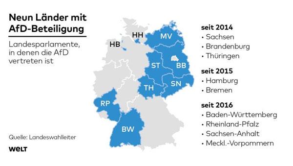 Seit September 2016 ist die AfD Altenative für Deutschland in 9  von 16 Bundesländern vertreten. #Date:09.2016#