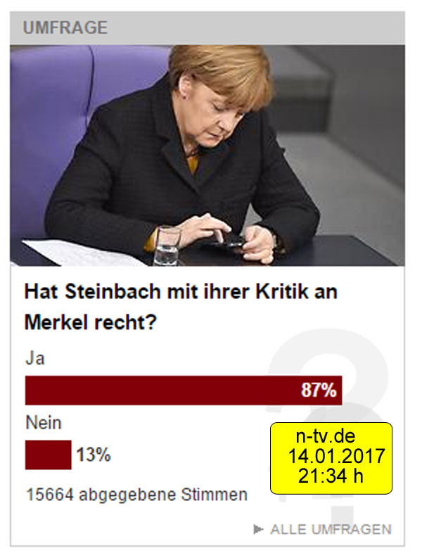 Erika Steinbach, Ex-CDU-MdB, rechnet ab mit der Merkel-Junta in der Regierung. Die Bürger geben ihr recht. #Date:01.2017#