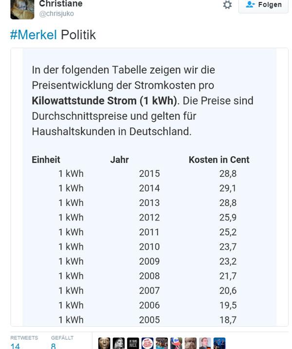Bild zum Thema Schon alleine dafür müsste Merkel gehen. Die exorbitane Belastung der privaten Haushalte durch Stromkosten, nachdem Rautenfrau Merkel eine einsame Eintscheidung traf. Wieder mal.