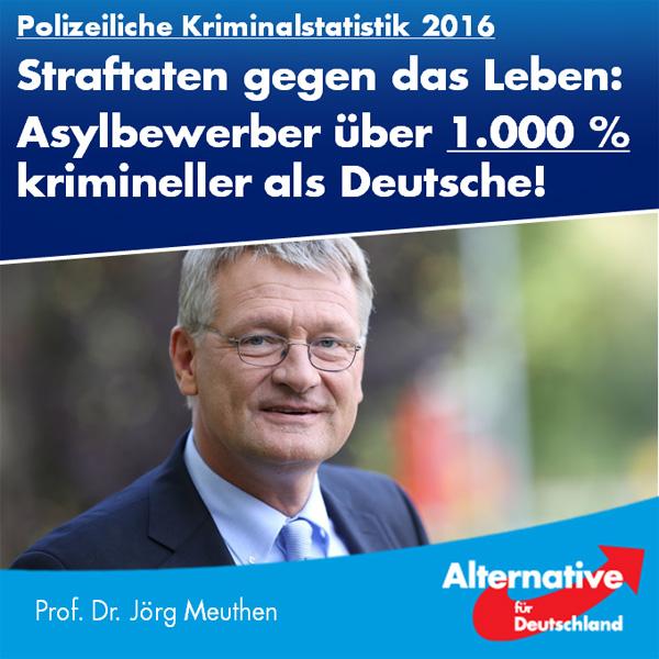 """Jetzt reden wir mal Klartext, liebe Verharmloser und Beschwichtiger: Wer sich - wie Ines Laufer, die Autorin des verlinkten Artikels - die Mühe macht, die polizeiliche Kriminalstatistik detailliert zu durchforsten, stößt auf erschreckende Erkenntnisse.  Zum Beispiel darauf, dass bei Straftaten gegen das Leben auf 1 Mio. Asylbewerber 388 Tatverdächtige kommen – auf 1 Mio. Deutsche aber nur 34.   Wer noch die Grundrechenarten beherrscht - was beim Zustand des linksgrünen Bildungssystems nicht mehr ohne Weiterers flächendeckend gewährleistet ist -, kann eine einfache Relation bilden: 388 geteilt durch 34, das ergibt den Faktor 11,41. Asylbewerber sind also bei diesem ultimativen Verbrechen 11,41mal krimineller als Deutsche – oder eben in Prozent ausgedrückt: 1.041 % krimineller (kein Rechenfehler – nachrechnen (lassen?), liebe mathematikferne Gutmenschen!).  Bei einem ähnlich abscheulichen Verbrechen, nämlich der Gruppenvergewaltigung, sieht es noch viel schlimmer aus: Hier kommen auf 1 Mio. Asylbewerber 128 Tatverdächtige – auf 1 Mio. Deutsche aber nur 3. Der Faktor beträgt hier also 42,67 – bzw. eine um 4.167 % höhere Kriminalitätsrate.  All unsere Gegner forderten von uns seit der illegalen Grenzöffnung durch Merkel und die SPD immer Belege für unsere These, dass es nicht gutgehen könne, über eine Million kulturfremde junge Männer ins Land zu lassen. Hier sind diese Belege. Schwarz auf weiß. Entnommen der amtlichen Kriminalstatistik.  Gilt jetzt immer noch der dumme Spruch, den Herr Gabriel dem deutschen Michel als Beruhigungspille zu verabreichen suchte? """"Das gab es früher auch"""", meinte dieser Mitverantwortliche achselzuckend in Anbetracht des angerichteten Desasters.   Nein, Herr Gabriel: Das gab es IN DIESEM AUSMAß keinesfalls! Das kam durch die illegale Masseneinwanderung zustande – und durch sonst gar nichts. Zu verantworten durch Merkel und ihre Lakaien.  Diese Regierung hat also sehenden Auges die Sicherheit der Bevölkerung massiv aufs Spiel gesetzt – und für"""