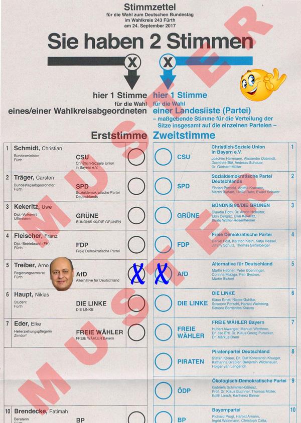 Bundestagswahl 2017 - So sichern Sie den Fortbestand unserer Gesellschaft auch im Wahlkreis 243  Sie haben zwei Stimmen auf Ihrem Stimmzettel für die Bundestagswahl.  Mit einer Stimme (Erststimme) wählen Sie den Direktkandidaten im Wahlkreis 243 (Fürth, LK Fürth, LK NEA-BW).  Mit einer Stimme (Zweitstimme) geben Sie Ihre Stimme der Partei Ihrer Wahl und legen damit fest, wie stark diese Partei im Bundestag vertreten sein wird.   Wer die Untaten der Merkel-Autokratie verfolgt hat, kommt unweigerlich zu einer Schlussfolgerung:  Der Bundestag als unser Parlament braucht wieder eine echte Opposition, die gewillt und bereit ist, die Regierung gnadenlos zu kontrollieren und jedweden Versuch der Vertuschung und Bürgerverarschung knallhart an die Öffentlichkeit zu bringen.  Bei den Direktkandidaten im Bereich 243 fällt die Wahl nicht schwer. ??Christian Schmidt, CSU, Anti-Tierschutz- und Agrarindustrie-Minister hat bereits bewiesen, dass er ein Mitläufer und Darmkenner von Merkel ist. ??Träger von der SPD ebenfalls ein fraktionshöriges Schäfchen mit Hinterbänklerdasein. ??Uwe Kekeritz von den Grünen hat mit der unsäglichen Claudia Roth ein Papierchen geschrieben. Thema: die sozial-ökologische Transformation Deutschlands, was nichts anderes bedeutet dürfte, als: Deutschland verpiss dich. ?? Fleischer von der FDP kennt kein Mensch. Schon das Wahlplakat ist so schlecht, wie die interessengebundene Klientelpolitik der FDP. ?? Niklas Haupt, Linke, Student mit generationenübergreifender Lebenserfahrung, ist ein linker Spruchbeutel, der sich in die Hose pisst, wenn er vom Direktkandiaten der AfD, Arno Treiber, eine E-Mail bekommt und  zu einer Podiumsdiskussion aufgefordert wird. Die von Haupt mitgetragenen antidemokratischen Gegendemos zur Meinungsäußerung Andersdenkender zeigen den Anarcho-Wolf im Demokratie-Schafspelz.  Also Herrschaften, Sie haben es in der Hand. Zwei Kreuzchen an der richtigen Stelle und Sie tun sich, Ihren Kindern und der (noch halbwegs) deutschen Gesellscha