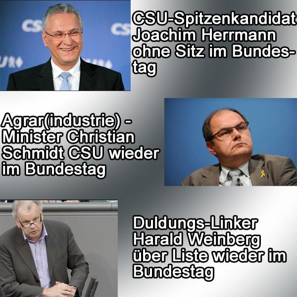 CSU-Spitzenkandidat Herrmann nicht im Bundestag  Aufgrund des schmalen Zweitstimmen-Ergebnisses von 38,8% schafft es CSU-Spitzenkandidat Herrmann nicht über die Liste in den Bundestag. Da die CSU die 46 Direktmandate geholt hat ist das Parteikontingent ausgeschöpft.  Ernährungs-und Landwirtschaftsminister Schmidt ist als Direktkandidat der CSU im Wahlkreis 243 bestätigt worden. Schon seltsam, wie wenig informiert die Wähler über den Agrarindustrie- und Glyphosat-Fan Schmidt sind, für den auch Tierschutz und der bäuerliche Familienbetrieb ganz hinten rangieren.  Ebenfalls über die Liste der LINKEN wieder in den Bundestag gerutscht ist Harald Weinberg, der dem damaligen islamischen Ansbach-Attentäter eine Duldung und somit die Möglichkeit zum Anschlag verschafft hatte. :v  #csu  #herrmann #spitzenkandidat  #christian_schmidt  #landwirtschaftsminister  #linke  #weinberg  #AnsbachAttack  #duldung   #Date:09.2017#