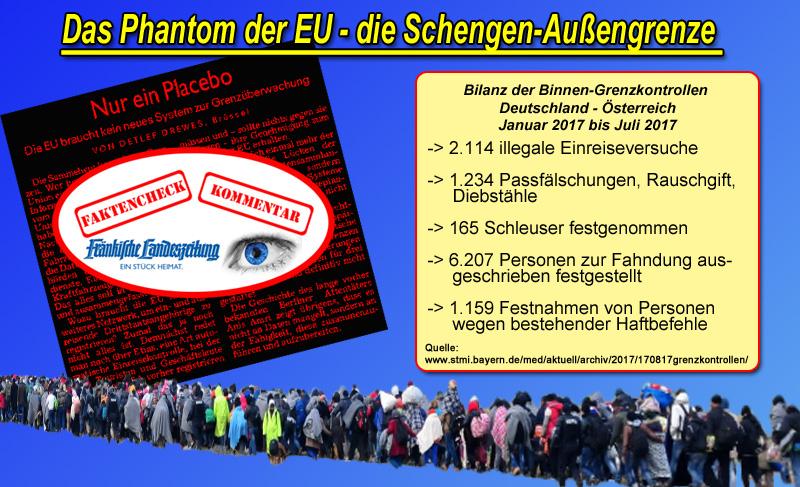 Bild zum Thema Das Phantom der EU - die Schengen-Außengrenze  FLZ, 26.10.2017, 'Nur ein Placebo', Autor: Detlef Drewes  Der Autor nimmt das von der EU geplante Großrechnerprojekt EES (Exit-Entry-System) zum Anlass, darauf hinzuweisen, dass an der Schengen-Außengrenze bereits zahlreiche Daten von Reisenden aus Drittländern erfasst würden. Das geplante EES sei daher nicht mehr notwendig, weil die bereits jetzt vorliegende Datenflut nicht bearbeitet werden könne. Hierzu dient der Hinweis auf den Attentäter vom Berliner Weihnachtsmarkt, Anis Amri.  Nun, mit seinen Feststellungen hat der Autor vielleicht recht, nicht aber mit seinen Folgerungen.  Das Problem ist nämlich, dass die sogenannte Schengen-EU-Außengrenze mehr ein Phantom ist, denn eine Funktion als Grenze erfüllt. Zudem verursacht das Schengen-System, dass, wer einmal in der EU ist, kaum mehr aufgespürt werden kann. Vielmehr kann sich eine Person kreuz und quer innerhalb der EU bewegen, ohne der realen Gefahr einer Personenkontrolle anheim zu fallen. Lediglich die sogenannte Schleierfahndung im Hinterland von nationalen Grenzen schafft hier noch einen gewissen Kontrolldruck.   Was eine Grenzkontrolle bewirken kann, zeigt die Statistik des Bayerischen Innenministeriums über die Kontrollen an der Grenze zu Österreich vom Januar 2017 bis Juli 2017: 2.114 illegale Einreiseversuche, 1.234 Straftaten wie Passfälschungen, Diebstähle, Rauschgiftschmuggel entdeckt, 165 Schleuser festgenommen, 6.207 zur Fahndung ausgeschriebene Personen festgestellt, 1.159 Haftbefehle vollstreckt.  Wichtig sind in der Tat nicht EU-Großrechnerprojekte.   Wichtig ist der nationale Grenzschutz an den deutschen Grenzen auch gegenüber EU-Staaten.   Notwendig sind physisch vorhandene Kontrolleinrichtungen und die Überwachung der Grünen Grenze.    Das Schengen-System stellt eine katastrophale Opferung von Sicherheit und nationaler Souveränität dar. Die Auswirkungen können wir täglich erleben, wenn reisende Banden aus dem EU-Ausland in Deutschla