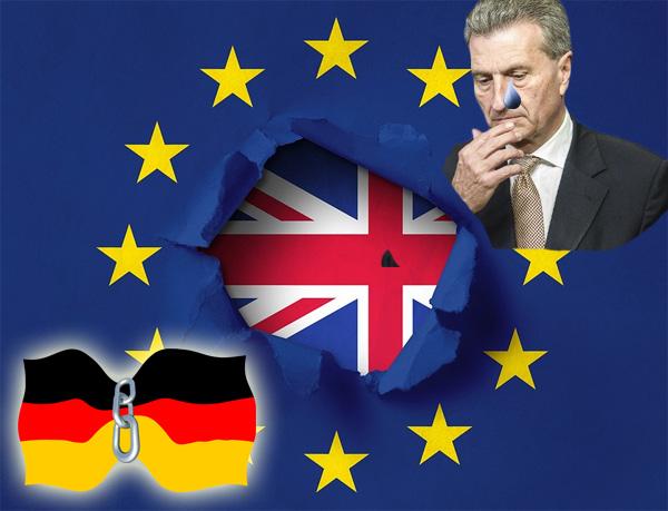 """Brexit wird auch für Deutschland teuer  Mit Großbritannien fällt in der EU der nach Deutschland zweithöchste Beitragszahler (Briten-Rabatt bereits abgezogen) weg.  Auf Deutschland kommt ein Mehrbeitrag in Höhe von einem """"überschaubaren einstelligen Milliardenbetrag"""" zu, so der EU-Haushaltskommissar Oettinger (ja, der).  Einberechnet hierbei sind schon die verminderten Leistungen an die in der Flüchtlingspolitik widerspenstigen Länder Polen, Ungarn und Tschechien (Kürzungen wegen angeblicher Demokratiemängel!).  Sparen will der EU-Haushaltskommissar vor allem bei den Infrastrukturmaßnahmen für benachteiligte Regionen. Hier würde es Deutschland mit Ostdeutschland, dem Saarland und Teilen Niedersachsens voll treffen.  Die Bundesregierung geht davon aus, dass dies nicht von Deutschland mit eigenen Mitteln aufgefangen werden kann und viele Projekte jetzt schon als erledigt gelten.  Dabei rechnet der Brüsseler Geldverteiler vor, dass gegenwärtig von 100 Euro Lohn ca 50% an Steuern und Sozialleistungsbeiträgen abgehen. Hiervon sei jedoch nur ein Euro für Brüssel und die EU bestimmt.   Wir meinen: das ist viel zu viel. Wenn wir unser Geld behalten und selbst verwenden, sparen wir uns milliardenschwere Ausgaben für Bürokraten in Brüssel. Zurück zum Europa der Vaterländer und einer Wirtschaftsgemeinschaft ohne Schengen und Dublin.  #eu #haushalt #brexit  #beitragssteigerung  #milliarden  #infrastruktur #kürzungen  #deutschland   #Date:#"""
