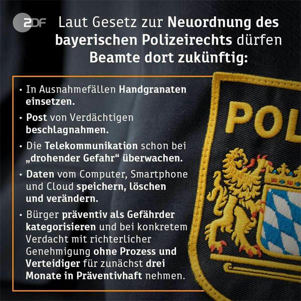 >> Bayern: Wie aus unserer Heimat ein Polizeistaat wird  Die bayerische Staatsregierung sah sich genötigt, das Polizeirecht den gesellschaftlichen Realitäten anzupassen.  Realitäten,die die CSU maßgeblich durch die Unterstützung der Flüchtlings- und Offene-Grenzen - Kanzlerin Merkel selbst geschaffen hat.  Es ist dramatischer Weise völlig folgerichtig, dass ein Staat mit offenen Grenzen (die EU-Außengrenze ist ein PHANTOM) seine Kontrollmaßnahmen ins Innere verlegen und damit ALLE BÜRGER belasten muss.   Dem Bürger werden Rechte genommen, damit die Idee von der bunten Weltrettung überhaupt noch annähernd mit der Inneren Sicherheit in Einklang zu bringen ist (was nicht gelingt und nicht gelingen wird).  Es ist völlig absurd, dass Massen an Personen ins Land geschleust werden, deren Hintergrund vollkommen unklar ist und nur auf eigenen Aussagen beruht. Und dass diese Personen völlig ungeprüft sofort mitten in der Gesellschaft plaziert werden.   Dies alles aus einem übersteigerten Wohlstands- und Langeweile-Humanismus heraus, der sämtliche Selbsterhaltungsmechanismen unterdrückt. Und nicht nur das, sondern der auch durch den damit verbundenen ideologischen Imperativ versucht, die Gesamtgesellschaft in Geiselhaft zu nehmen.  Dazu kommt, dass sich kein Offizieller getraut, die wahren Zielgruppen zu benennen, die mit diesen Polizeistaat-Allüren eigentlich getroffen werden sollen. Political Correctness und euphemistische Heuchelei sind die Gradmesser, die in dieser Gesellschaft die Elite auszeichnen, die nichts anderes als eine Bande von Hasenfüßen und Feiglingen ist.  Von Anfang haben Patrioten davor gewarnt, dass Massenmigration, Asylchaos und das Abtreten der Hoheit über das eigene Staatsgebiet an die EU über kurz oder lang, aber auf jeden Fall, zu Verwerfungen in der Inneren Sicherheit führen wird.  Die Zeit wird kommen, wo aus Angst vor ANDEREN, hinter DIR präventiv Polizisten herschleichen werden und DU keinen Schritt mehr machst, ohne dass dieser auf einer Videokame