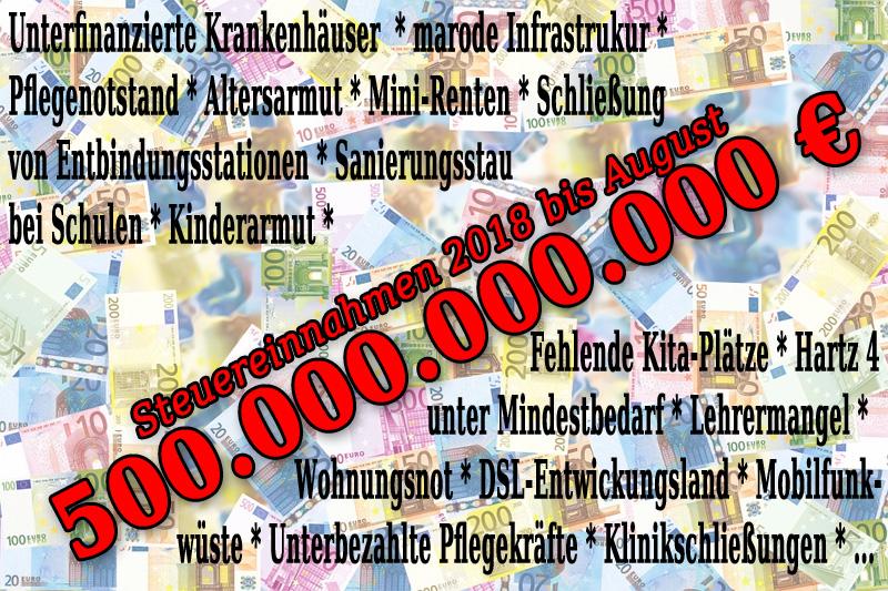 """>> LK Nea-Bw > Neustadt: #SPD-Veranstaltung """"Hetze im Netz""""  Unter dem Titel """"Rezepte gegen Hass"""" berichtete die Fränkische Landeszeitung (FLZ) am 7.9.18 über die obige SPD-Veranstaltung.  Frechdreist inszenieren sich die #Sozis als Hüter der #Meinungsfreiheit und verweisen auf das vom damaligen SPD-#Bundesjustizminister Heiko """"Taschennapoleon"""" Maas verbrochene #NetzDG (#Netzwerkdurchsetzungsgesetz).  Das NetzDG dient einzig dem politischen Zweck, die Meinungsfreiheit #Andersdenkender in den Sozialen Medien einzuschränken. Damit soll erreicht werden, dass als vorrangige  #Informationsquelle  der #Bürger die #Mainstream- #Medien (ARD, ZDF, und der sogenannte [#grünlinke] #Qualitätsjournalismus) wieder etabliert werden. Das NetzDG ist ein #antidemokratisches Machwerk, das es Privatfirmen erlaubt, die Meinungsfreiheit fernab jeglicher strafrechtlicher Relevanz zu beschneiden. Und die #NadelstreifenKommunisten von der #deutschlandfeindlichen SPD natürlich fett mittendrin.  Um das Ganz zu kaschieren, spricht die sachverständige, antifa-affine SPD vom Schutz vor Mobbing und Hetze. Als Paradesbeispiel führen die roten #Verführer den Hype um den """"Drachenlord"""" von #Altschauerberg an.   Diesen #Blödsinn in Zusammenhang mit dem #Drachenlord, der maßgeblich von SPD- #Landtagskandidat Harry """"alerta-alerta-antifacista-ich-komme-aus-der-friedensbewegung-bin-immer-präsent-retter-der-kranken-und-unterdrückten"""" #Scheuenstuhl initiiert wurde als Deckmäntelchen für die Beschneidung von #Grundrechten anzuführen ist eine #Volksverdummung ersten Ranges.  Der sogenannte Drachenlord ist ein durchgeknallter Kasper, der nicht der Rede wert ist. Auch der Schreiber dieser Zeile ist vom Drachenlord schon nach Altschauerberg eingeladen worden, um sich dort handgreiflich von dem Deppen zurechtweisen zu lassen. Wieso? Keine Ahnung. In einem Chat ohne jeden Bezug zu dem Honk war er plötzlich da und hat die Teilnehmer provoziert und beleidigt.   Aber, ok. Genau das richtige Umfeld für die SPD. Weiter"""