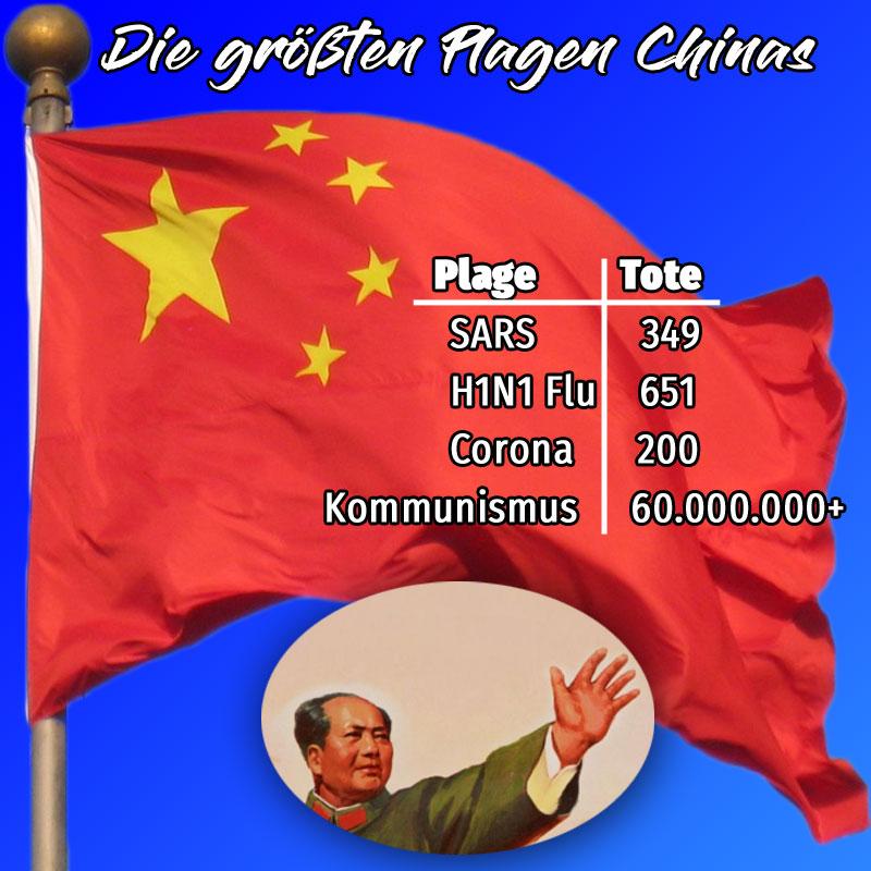 Bild zum Thema Die grrößten Plagen Chinas - unangefochten an der Spitze: Mao und der Kommunismus