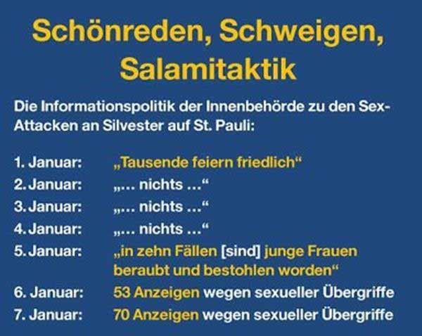 Silvester-Übergriffe Köln. Nach 5 Tagen erste Meldungen, wie es war. Lügenpresse #Date:01.2016#