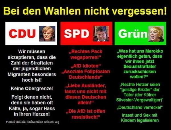 Bei den Wahlen nicht vergessen, was CDU, CSU, SPD, Grüne von sich geben und planen. #Date:03.2016#