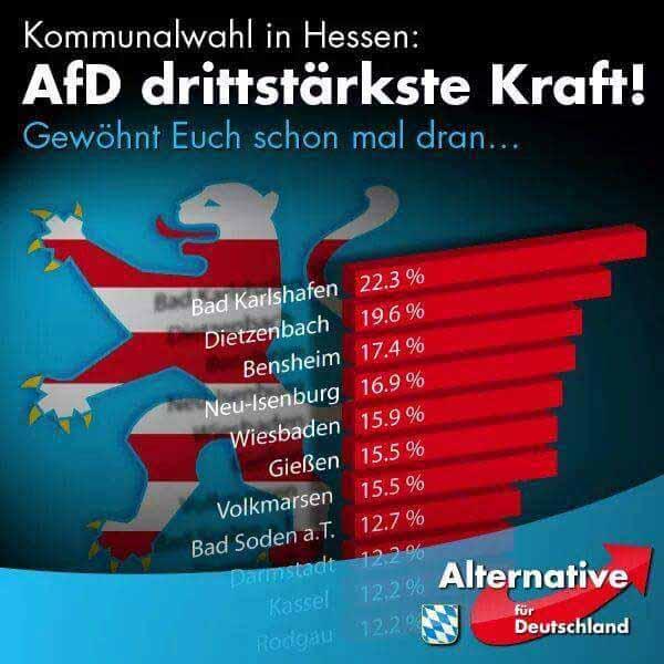 Kommunalwahlen in Hessen. Alternative für Deutschland AfD drittstärkste Kraft. #Date:03.2016#