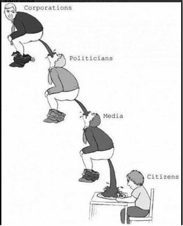 Die Meinungsbildung in  Deutschland vom Interessenvertreter über Politiker und Medien zum Bürger #Date:03.2016#